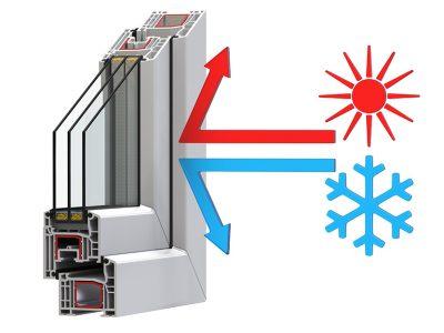 vetro-selettivo-calore-freddo